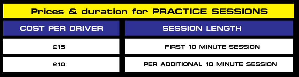 KR-PRACTICESESSIONS-LAP-CHART