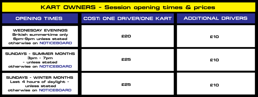 kart-owners-sessionsCHART