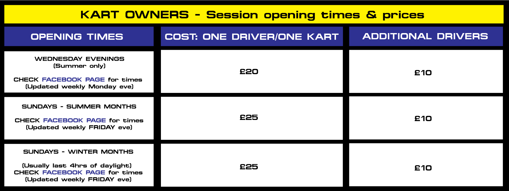 kart-owners-sessionsCHART_2018